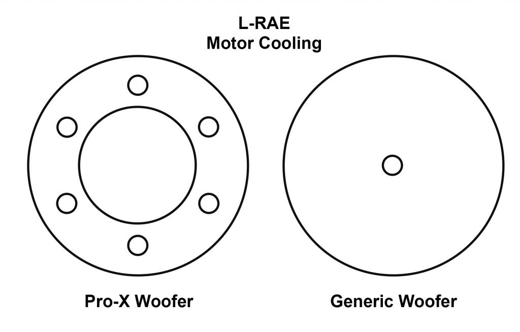 proX_woofer__cooling_scheme