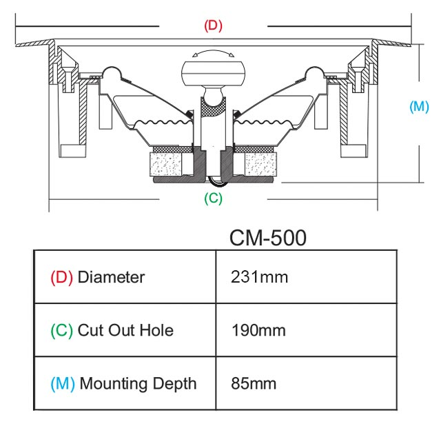 CM-500_07